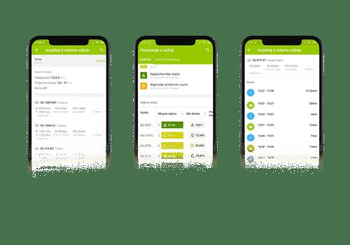 mobilne aplikacije za praćenje vozila