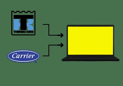 praćenje rashladnih uređaja - api integracija