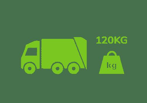 automatsko vaganje mase prikupljenog otpada