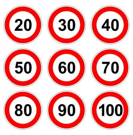 Znakovi za ograničenje brzine